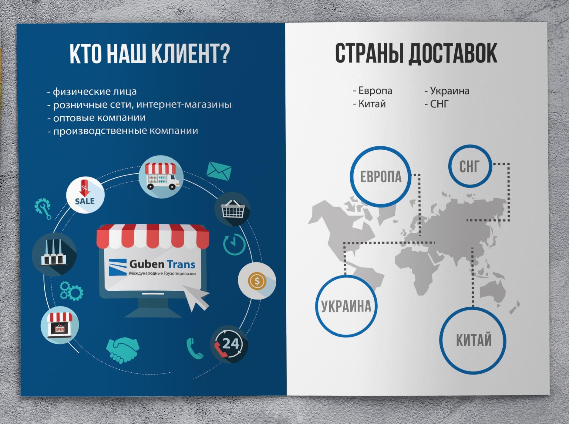 order Design for booklets : brochures artkatana kateryna fedorova digital designer екатерина федорова дизайнер